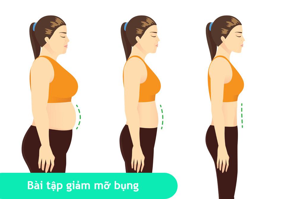 Bài tập giảm mỡ bụng cho người đau lưng